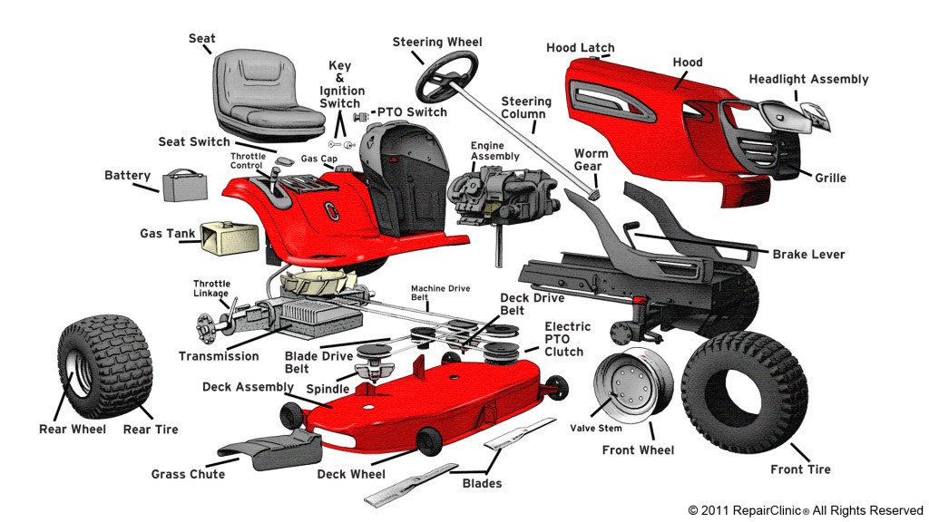 Lawn Mower Parts Diagram | Our Services Lawnmowers R Us Inc Lawnmower Repair Miami South